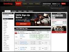 Bodog Sportsbook Review